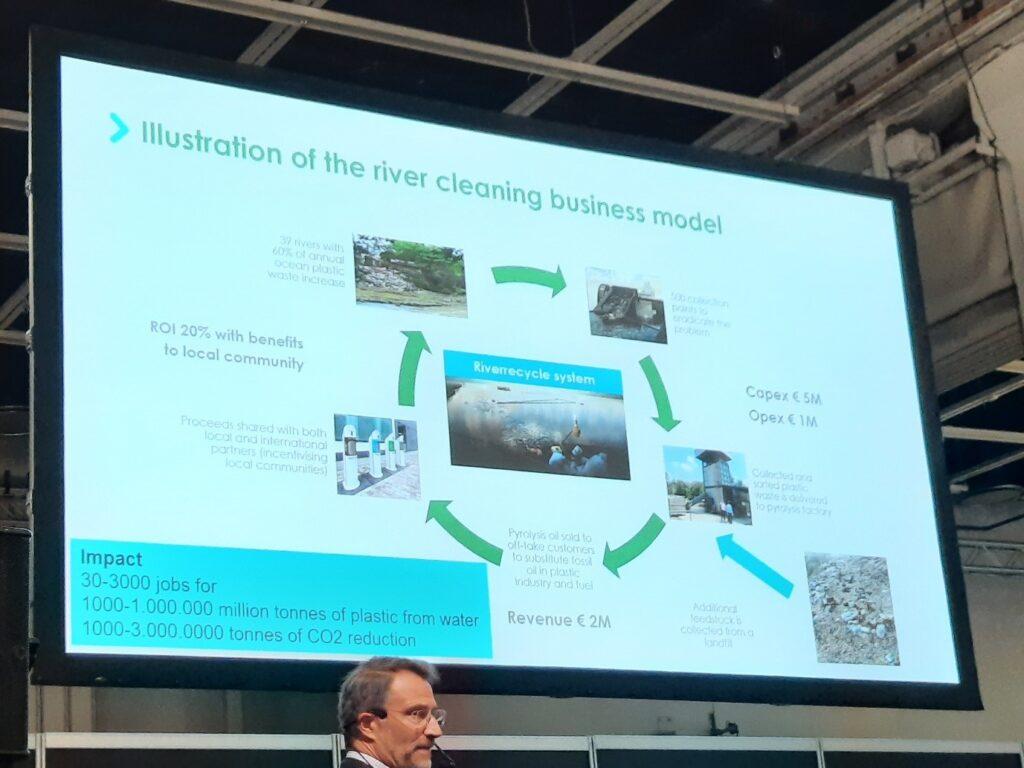 River Recycle business model; kuvassa Anssi Mikola