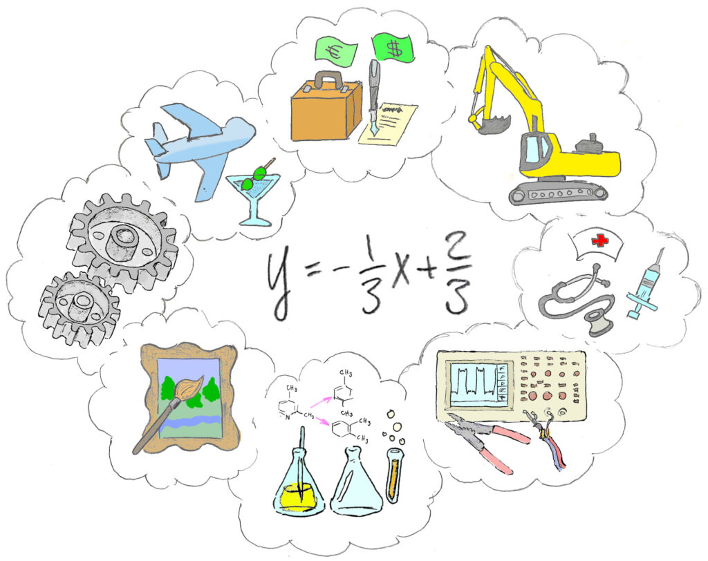 työmaa-hankkeen piirretty logo, joka havainnollistaa matematiikan tarpeellisuutta eri aloilla