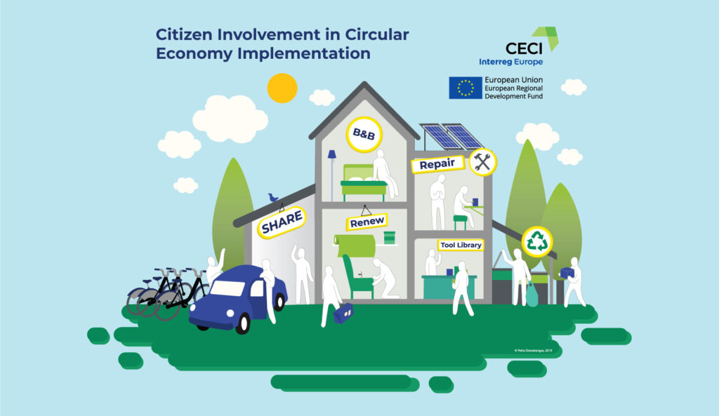 Citizen involvement in circular economy implementation, including share, b&b, renew, repair and tool library.