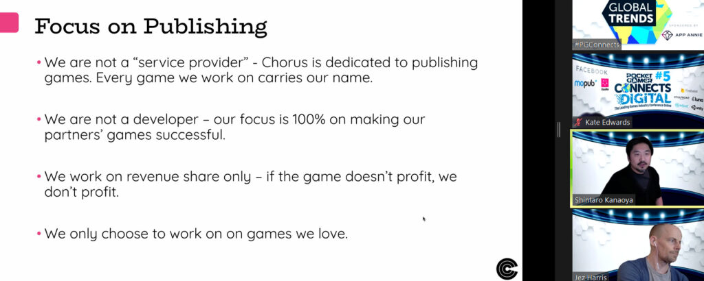 Screen capture from The Pocket Gamer Connects Digital #5 showing the operating model of Chorus Worldwide. Their focus is on publishing and making their partners' games successful. They work with games they feel connected to and make profit only if the game profits.