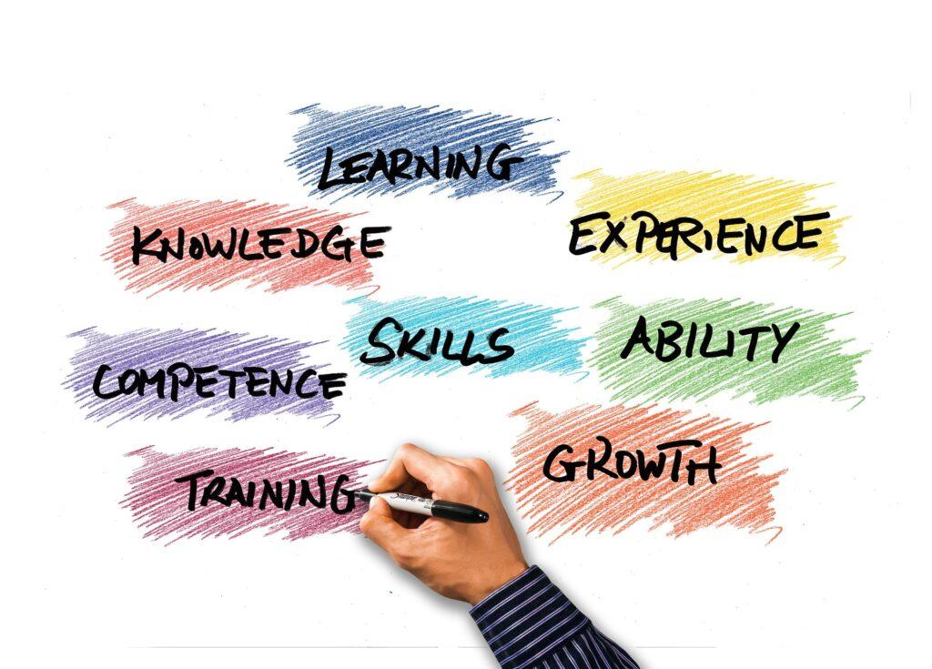 Kuvassa käsi piirtää taululle ammatilliseen kasvuun liittyviä sanoja. Näitä sanoja ovat skills, training, competence, knowledge, learning, experience, ability ja growth.
